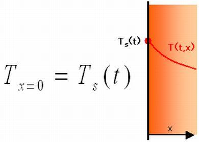constantTcondition.jpg