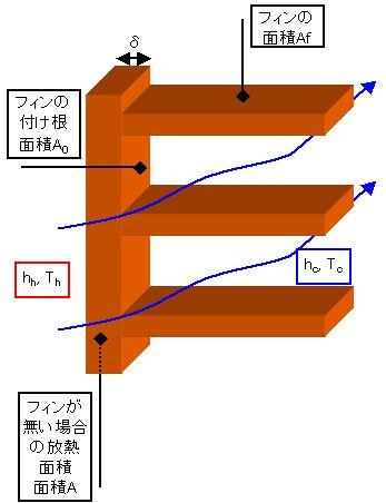 fin_fig.jpg