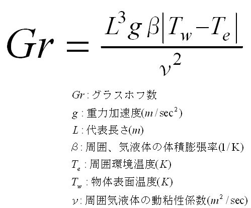 grafuhos_number.jpg